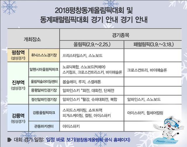 2018 평창동계올림픽 경기안내