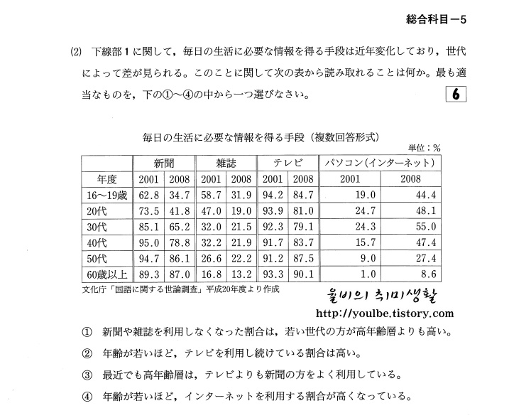 eju 기출 문제 pdf