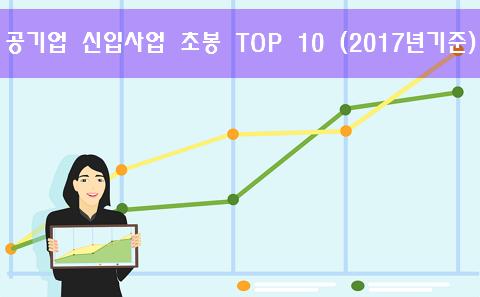 공기업 신입사원 초봉 TOP 10