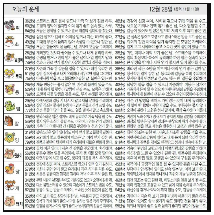 동아일보 오늘의 운세